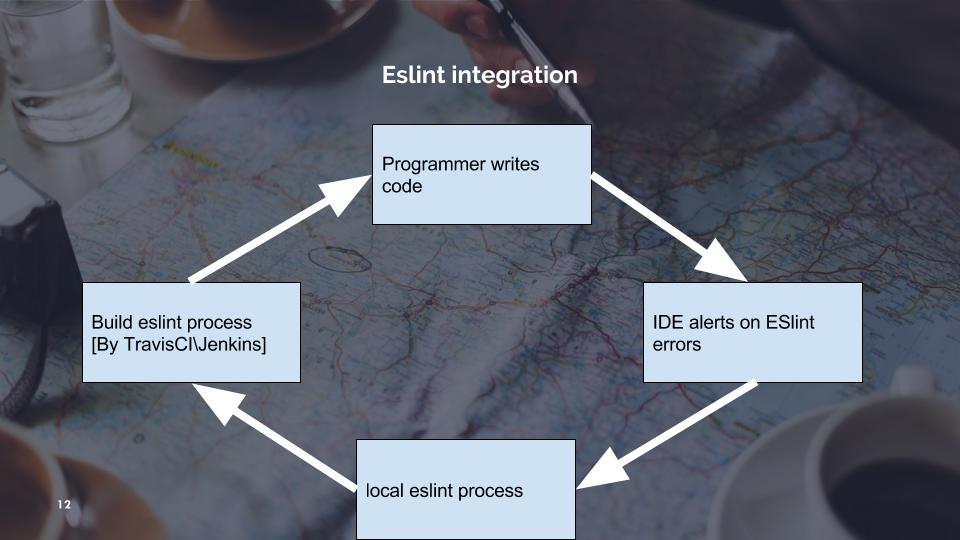 דיאגרמה של התהליך הפשוט
