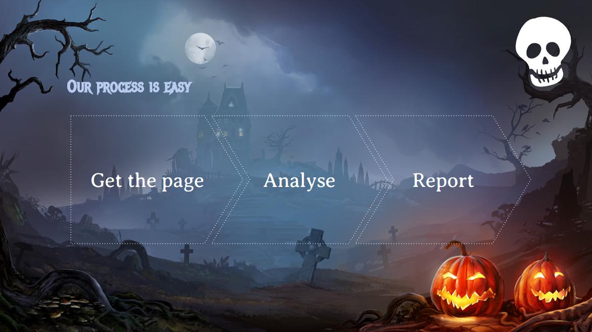 התהליך של הסקריפט: שליחת בקשה-> עיבוד-> דיווח
