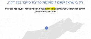מפת ישראל שמציגה נתונים בזמן אמת מהשטח