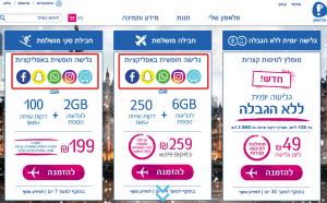 הפרת נייטרליות רשת בחבילות חו״ל של פלאפון