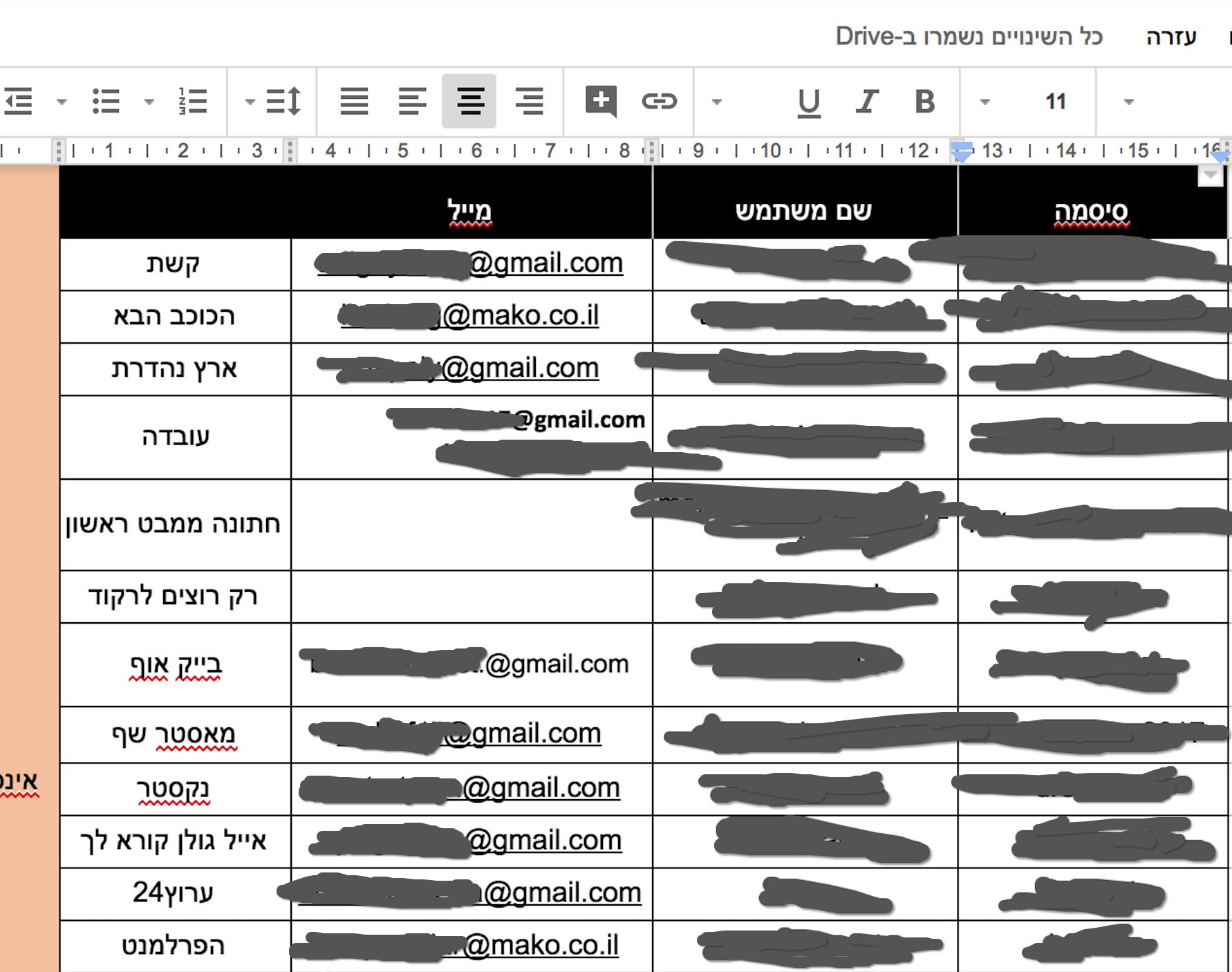 המיילים שנחשפו במסמך - חלק מהם