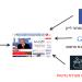 אנונימוס הצליחו להשחית כמיליון דפים ישראלים